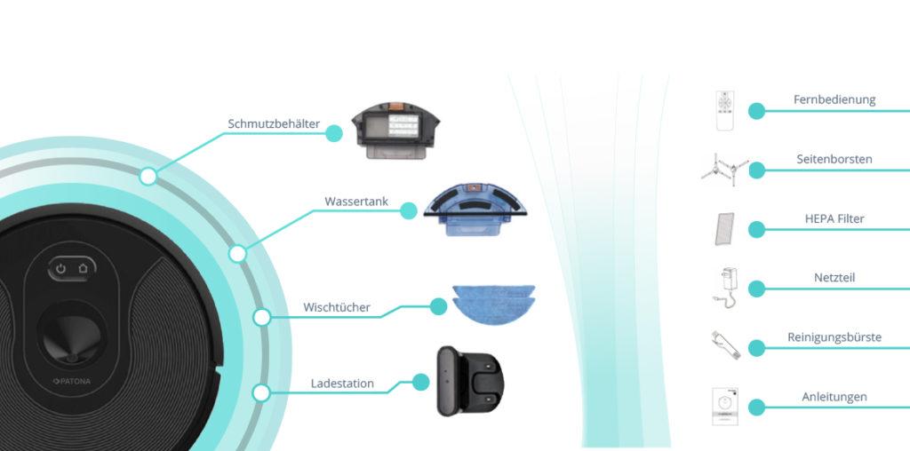 Staubsauger Roboter Lieferumfang und Funktionen